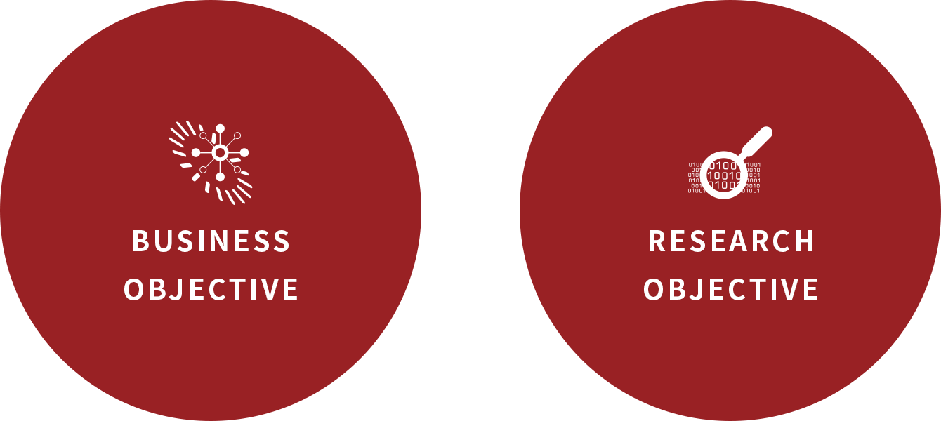 BUSINESS OBJECTIVE & RESEARCH OBJECTIVE
